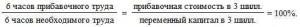 Различные формулы нормы прибавочной стоимости