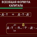 Всеобщая формула капитала