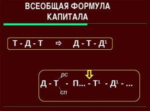Всеобщая формула капитала (General formula of capital)